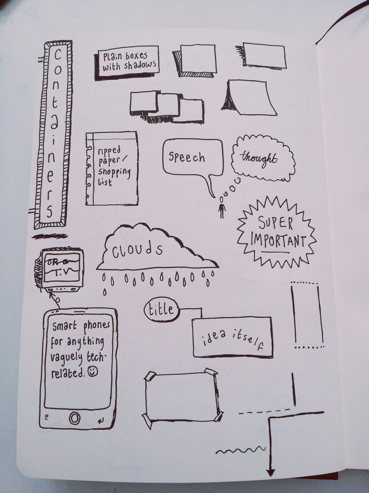 raindrop valley i recently learnt about sketchnotes and how they raindrop valley i recently learnt about sketchnotes and how they would have been quite useful for me as a very visual learner and the past 4 years of my