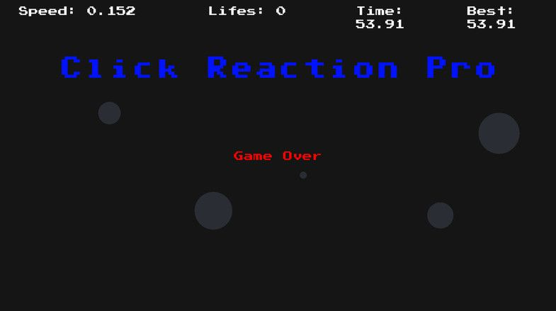Click Reaction Pro 2D - The Full Game Kit | Systems | Unity Asset Store
