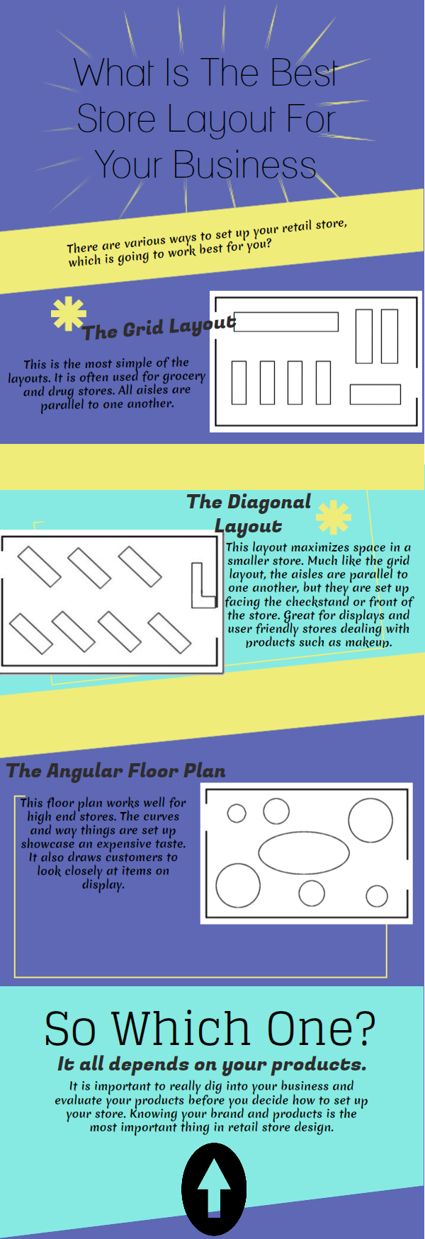 Retail Design store layout for small shops