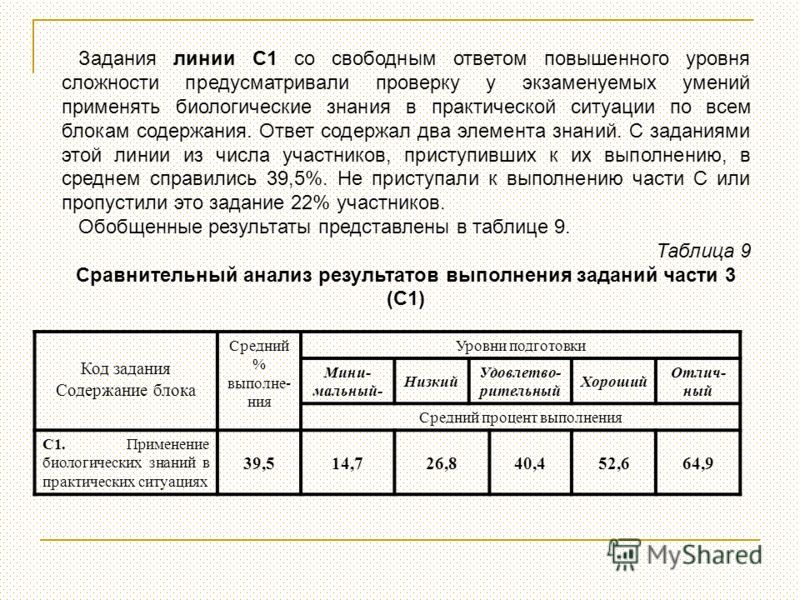 Полугодовая контрольная по русскому языку в 4 класс по равзаевой
