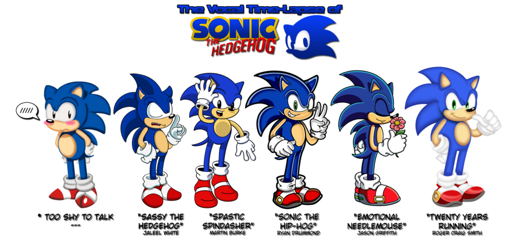 Related Image Sonic Clip Art Character