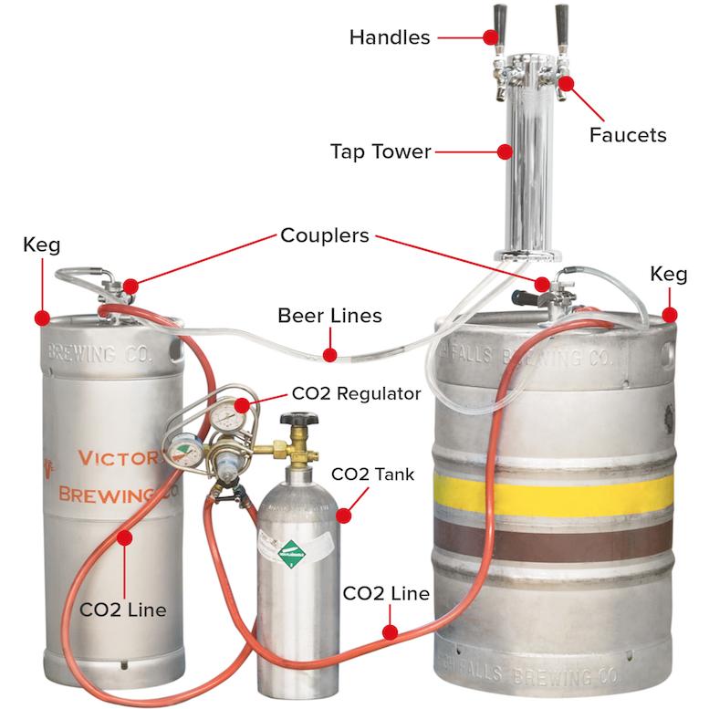 Beer Taps, Beer Dispenser, Draft Beer