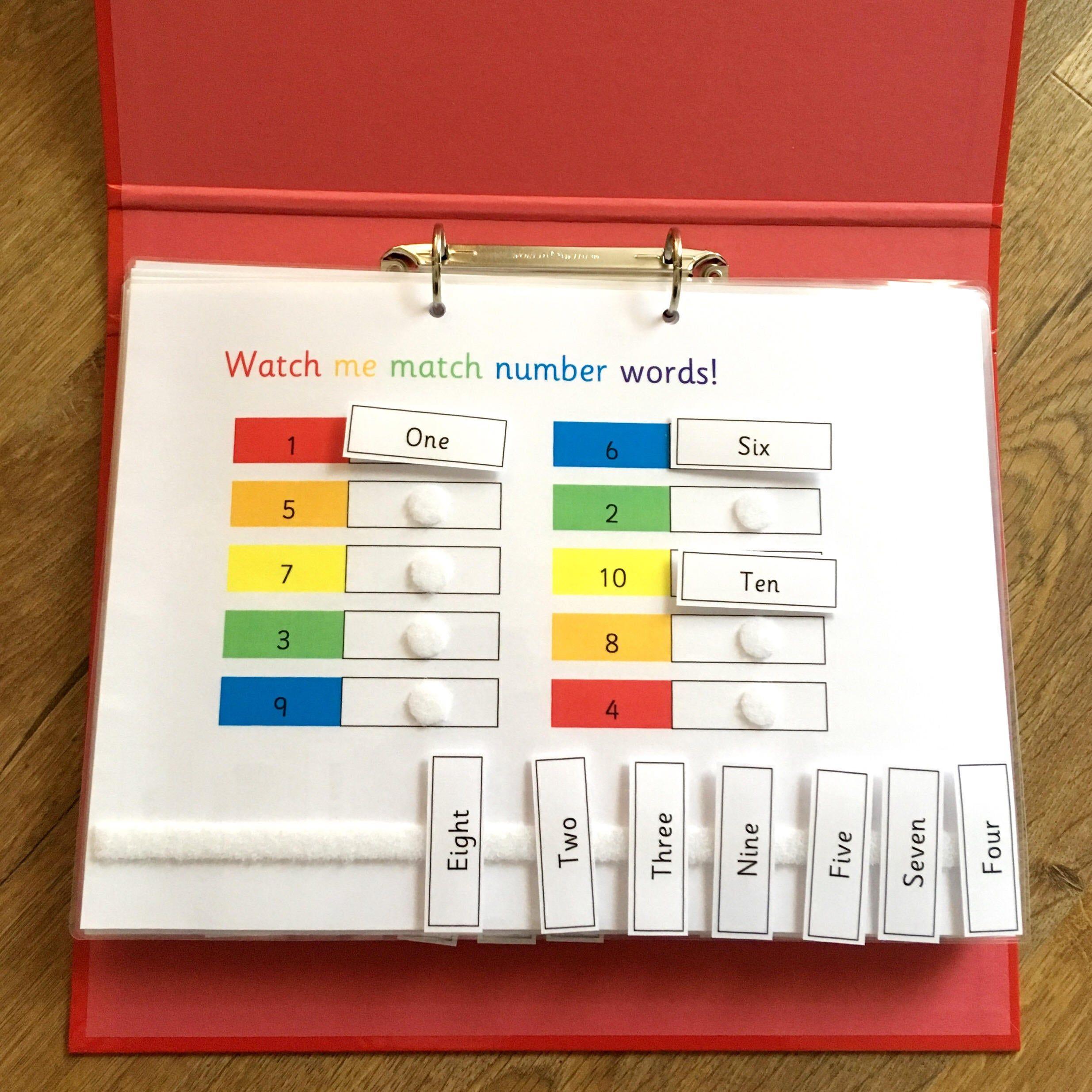 Key Stage 1 Children S Learning Folder