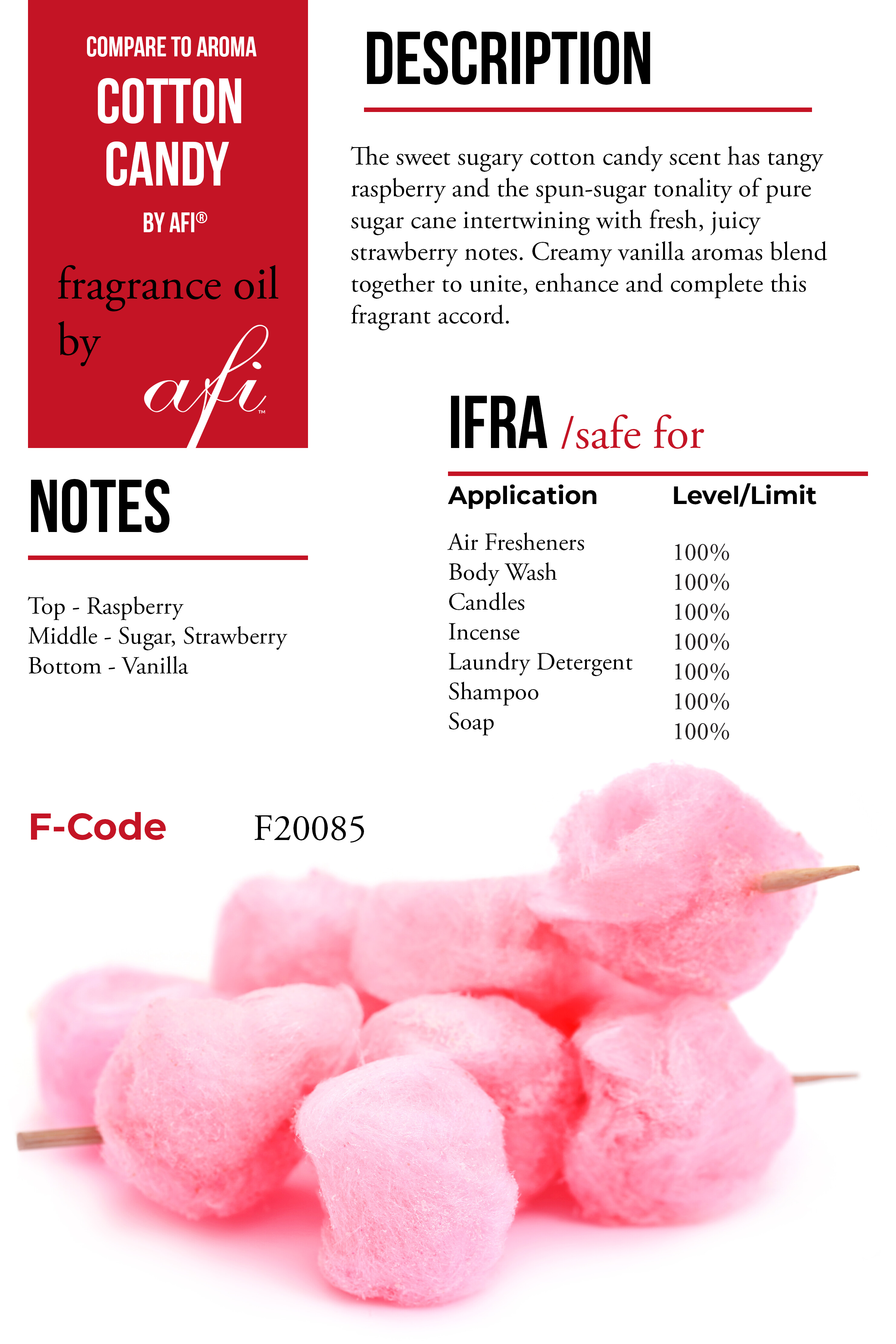 Cotton Candy By Afi F 20085 In 2020 Aroma Blend Fragrance Aromas