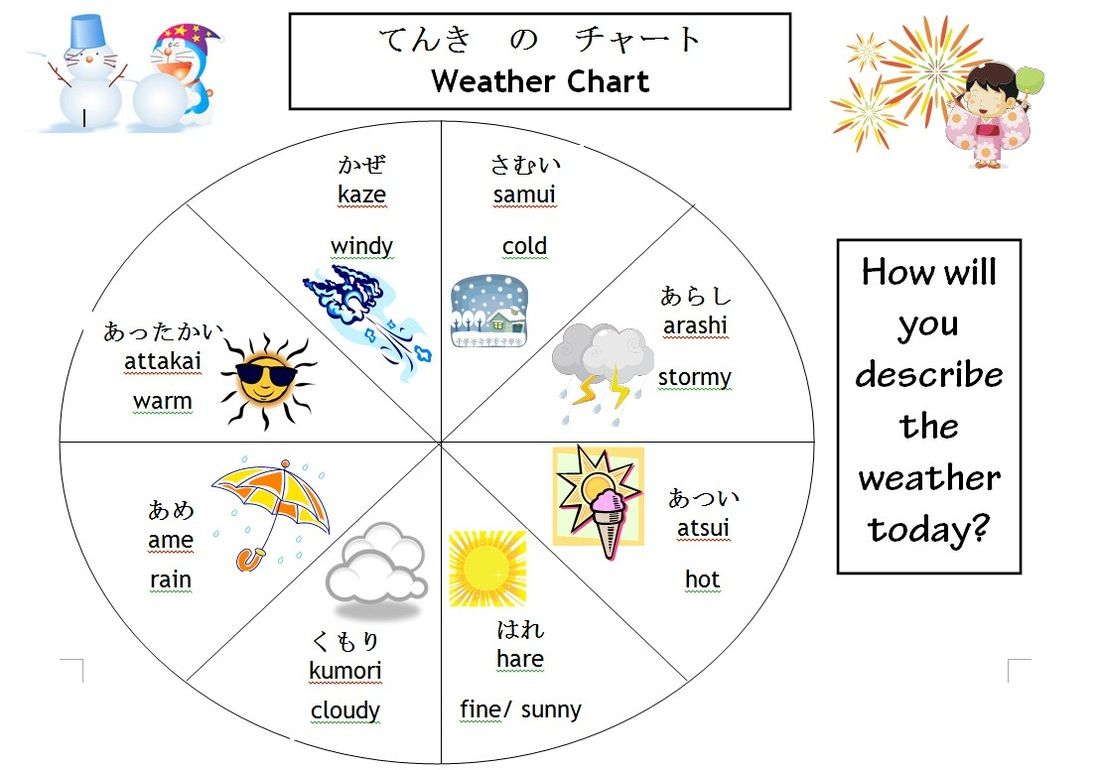 Image Result For Japanese Weather Worksheets