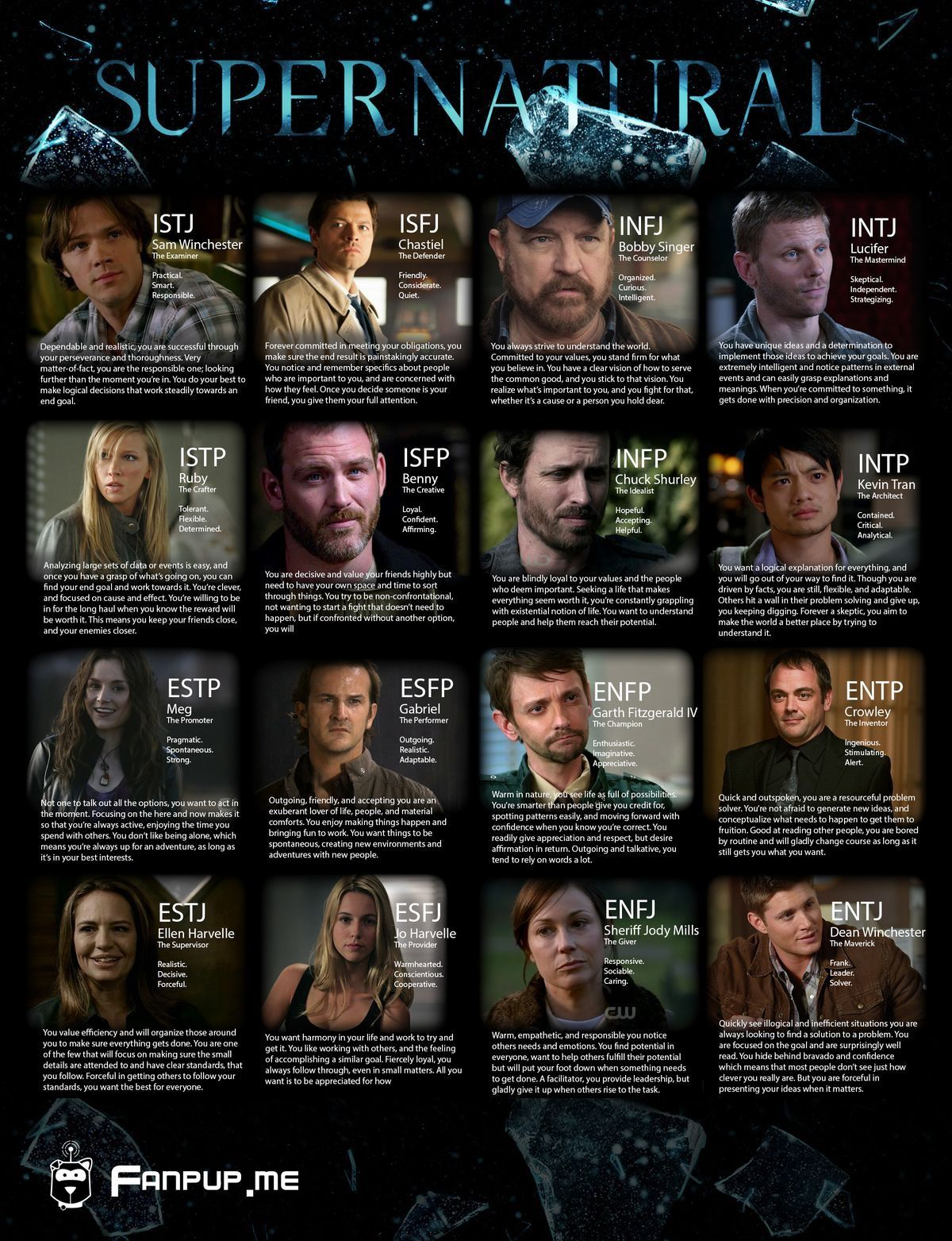 Supernatural Libros Oh God I Have The Same Personality Type As Lucifer