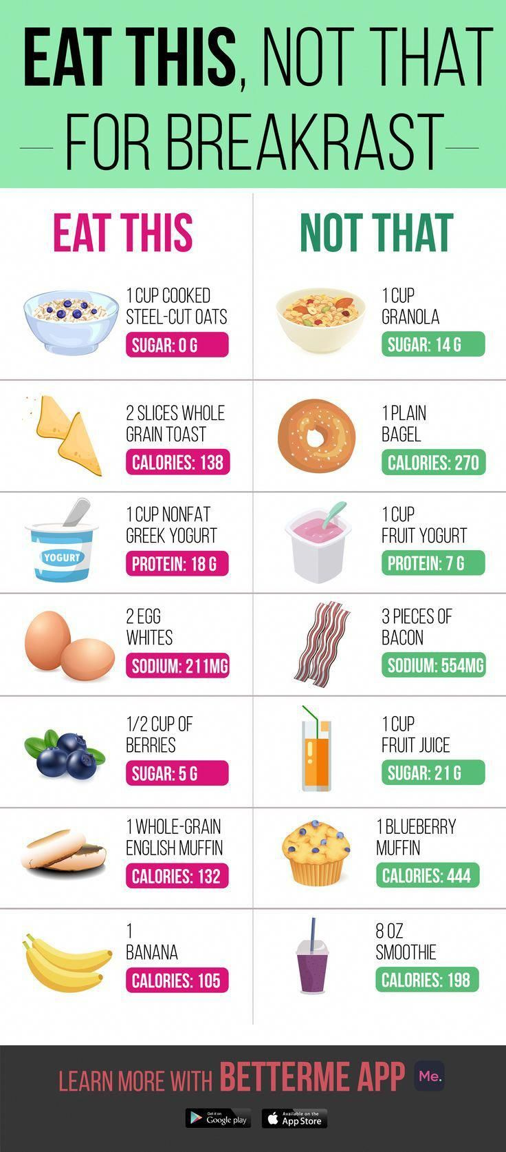 Keto Breakfast Recipes Pakistani
