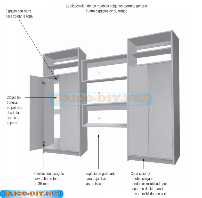 Brico web donde aprenderas bricolaje decoraci n for Fabricacion de muebles mdf