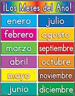 how to learn the months in spanish