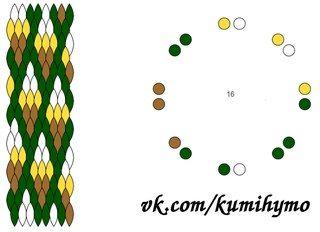 Кумихимо схемы 16 нитей