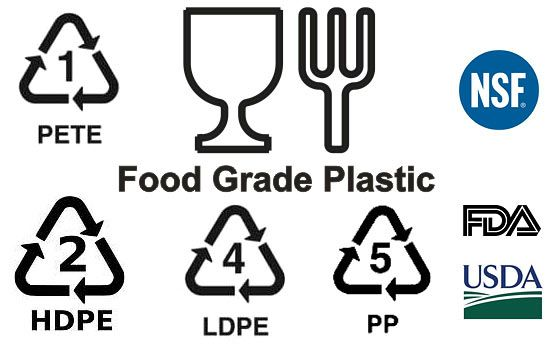 Plastics Generally Considered Safe for Food and Drink included #2