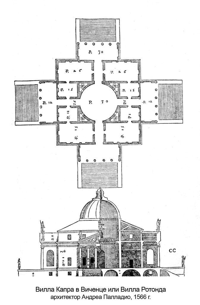 Вилла Ротонда (Капра), архитектор Андреа Палладио, чертежи ... Ротонда Чертеж