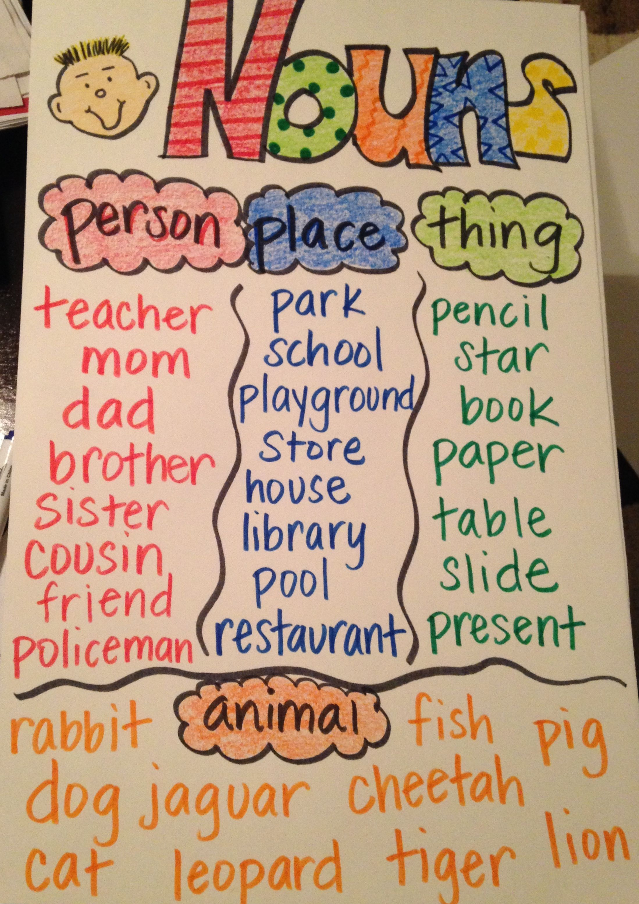 Pin By Amanda D On Grammar Stations