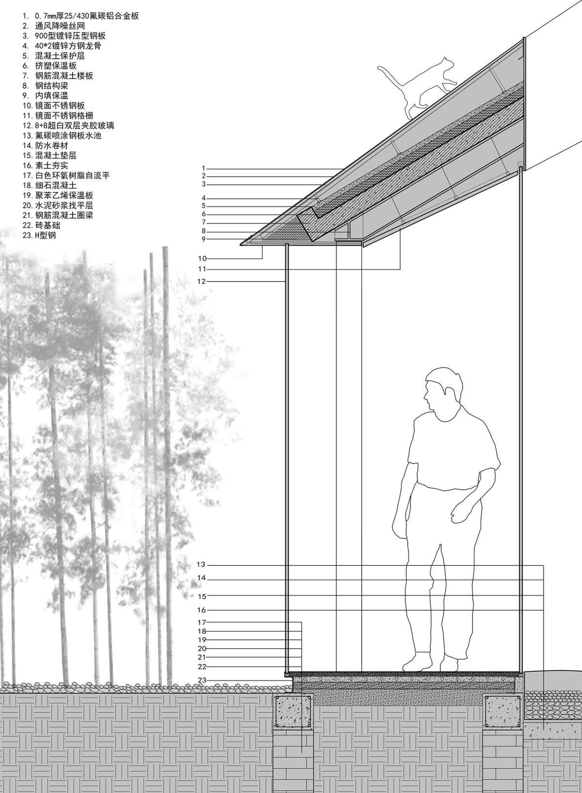U00a9 Archstudio