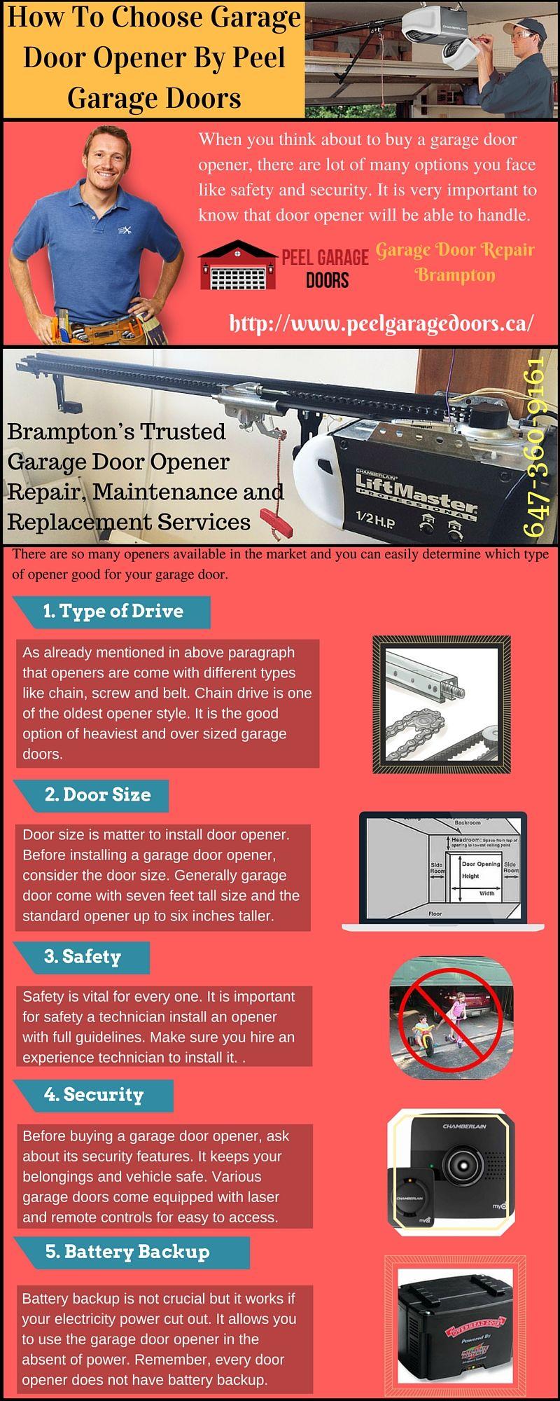 How To Choose Garage Door Opener By Peel Garage Doors Garage Door