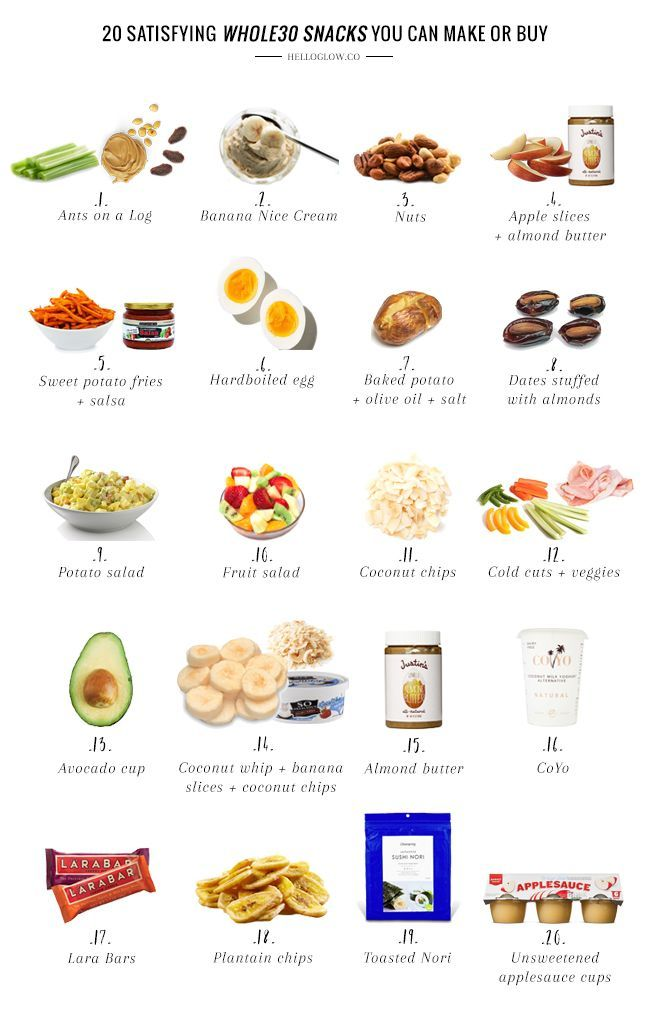 20 Satisfying Whole30 Snacks You Can Make or Buy T