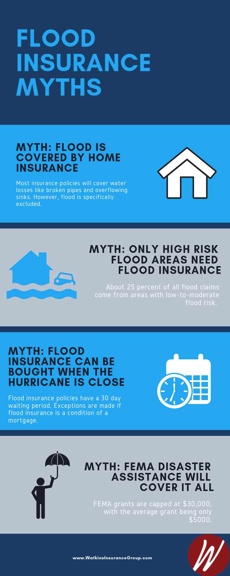 Flood Insurance Myths Flood Insurance Personal Insurance Group