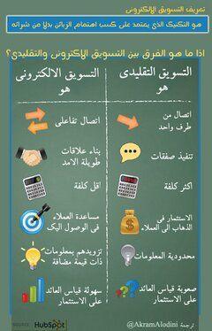 الفرق بين التسويق التقليدي و التسويق الالكتروني Digital Marketing Infographics Infographic Marketing Marketing Strategy Social Media