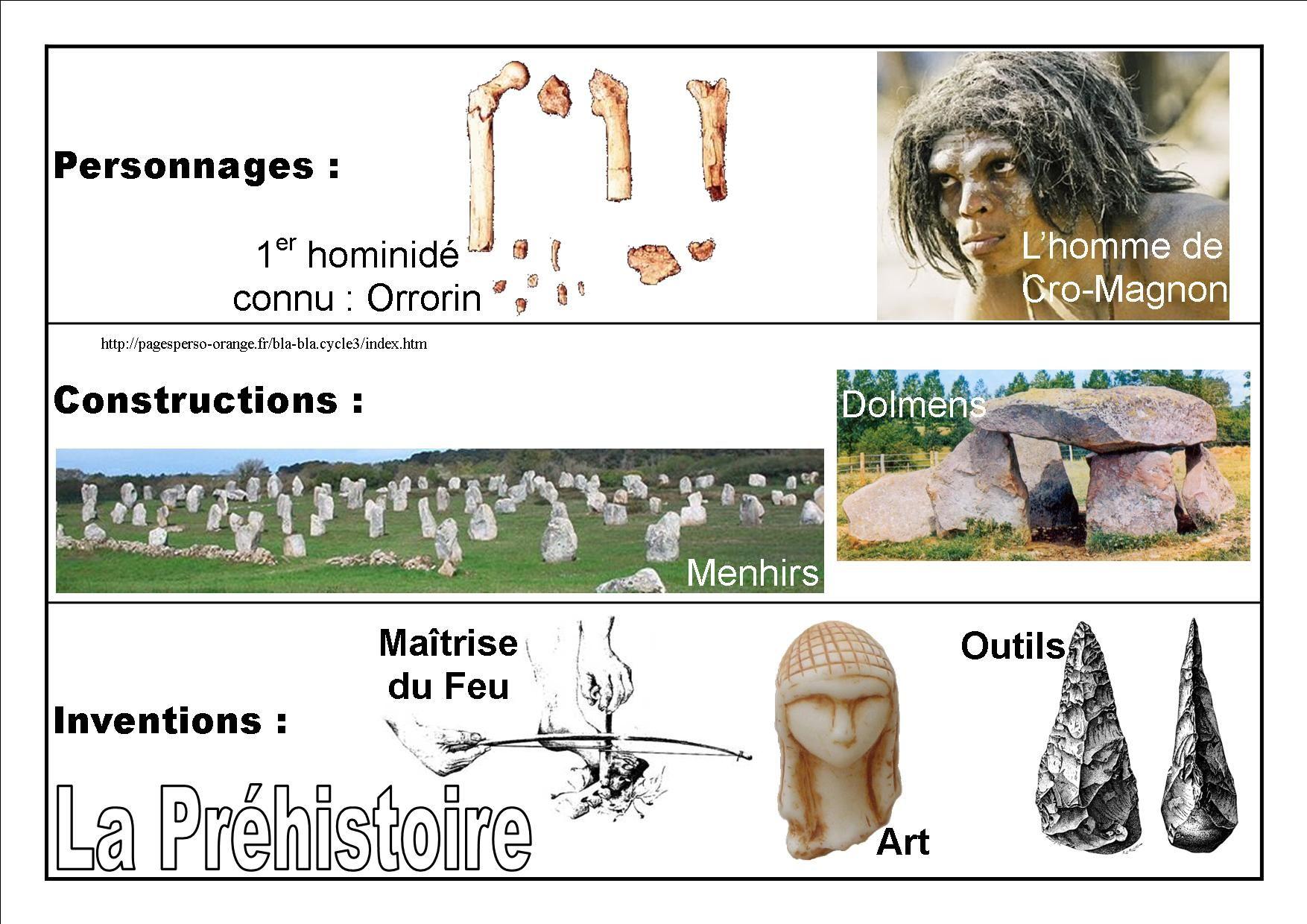 Extrêmement frise chronologique   histoire   Pinterest   Frise chronologique  KK13