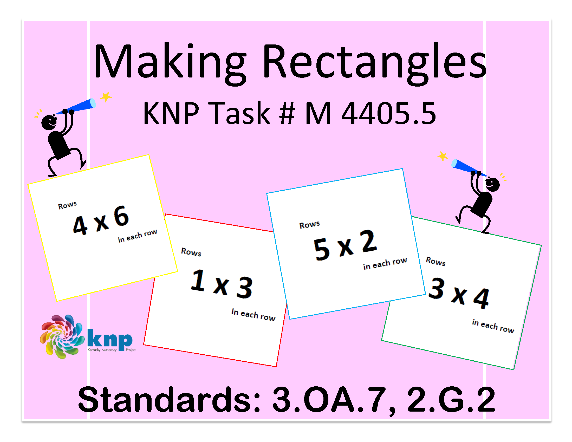Making Rectangles The Number Of Square Units In A Rectangle Matching A Written Multiplication Expression Supports L Common Core Standards Math Mathematics