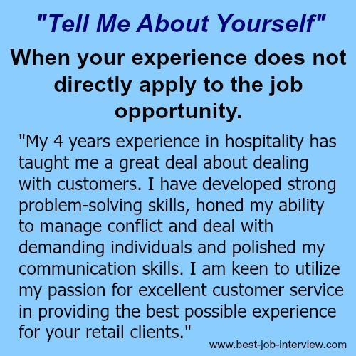Tell me about yourself\ - Sample Interview Questions And Answers