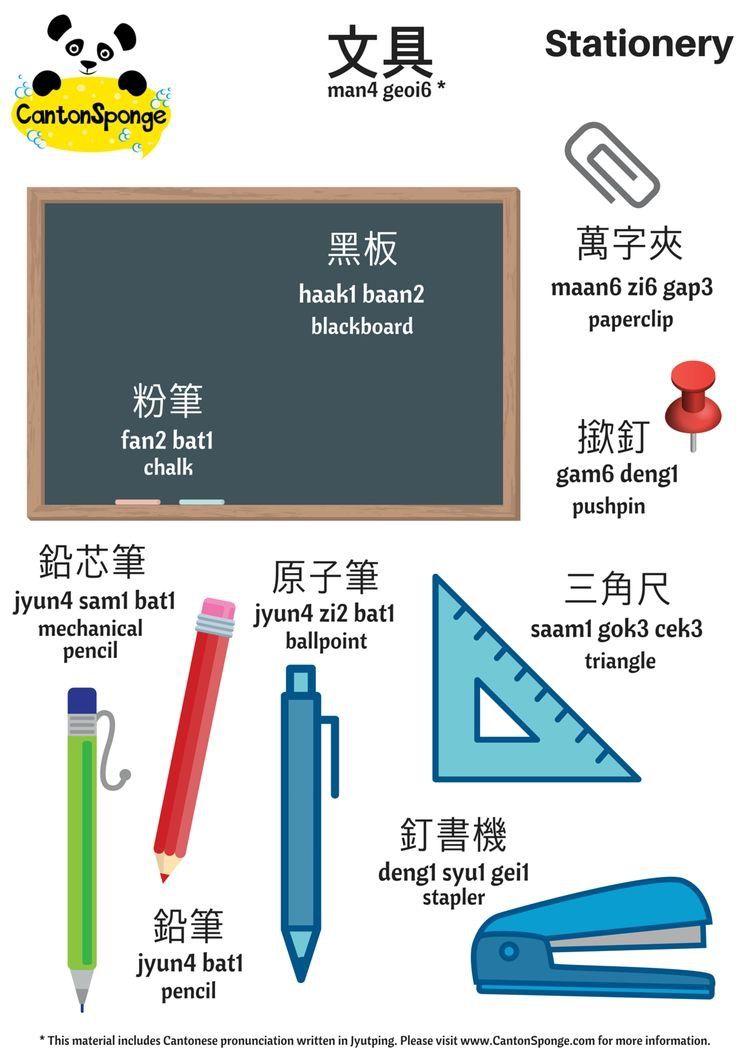 Chinese belajar hidup cina