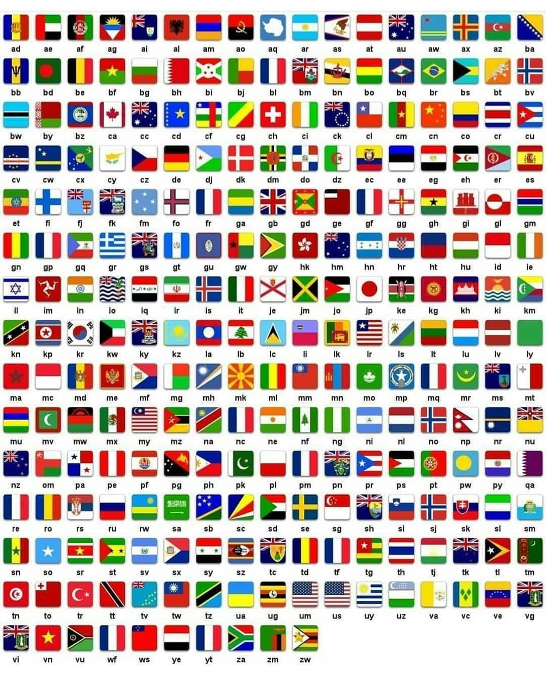 Wich One Is Your Flag Cual Es Tu Bandera Underfloor Heating And Thermostats Thermostas Heati All Country Flags Countries And Flags Flags Of The World [ 1350 x 1080 Pixel ]