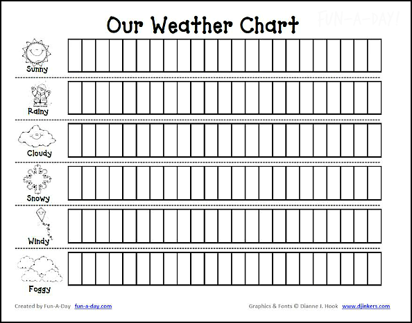 Kindergarten and Preschool Weather Chart | Preschool weather chart ...