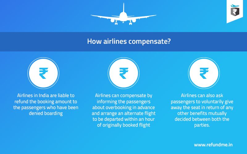 In Case Of Flight Cancellations Indian Domestic Flyers Are Entitled For Compensation Up To 20000 Even Th Flight Compensation Cancelled Flight Major Airlines