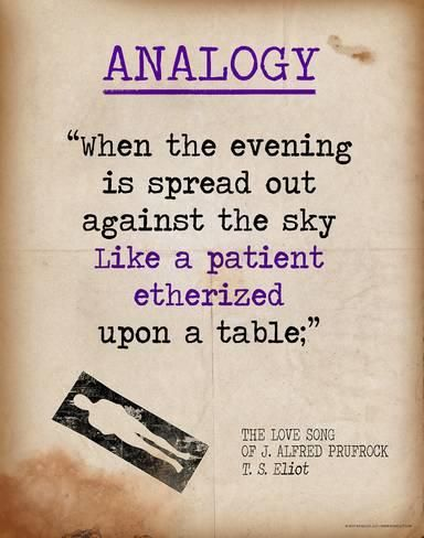 Art Print Analogy Featuring Quote From T S Eliot Literary