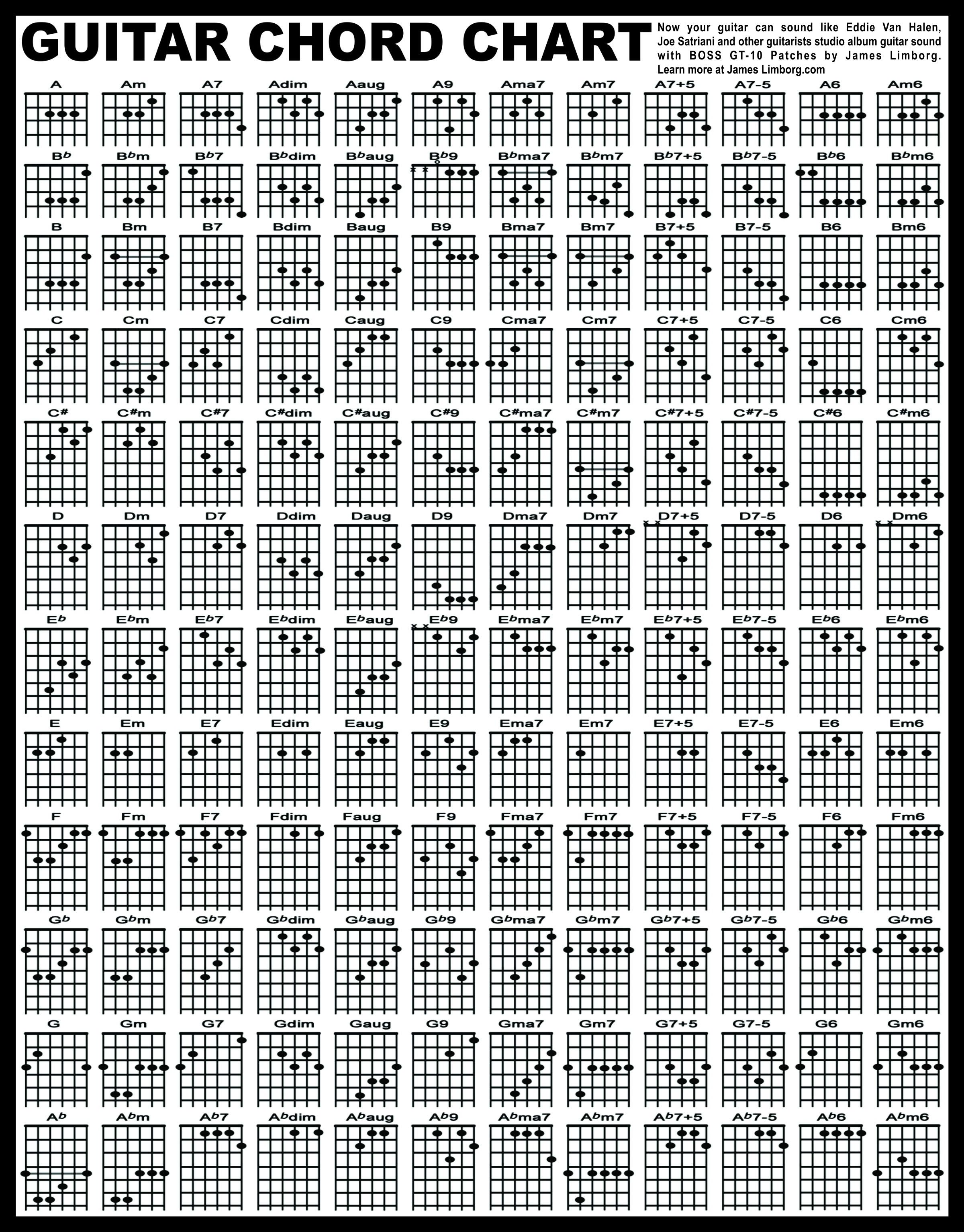 Pin By Victor Del Rio On Home Sections Pinterest Guitar Chord