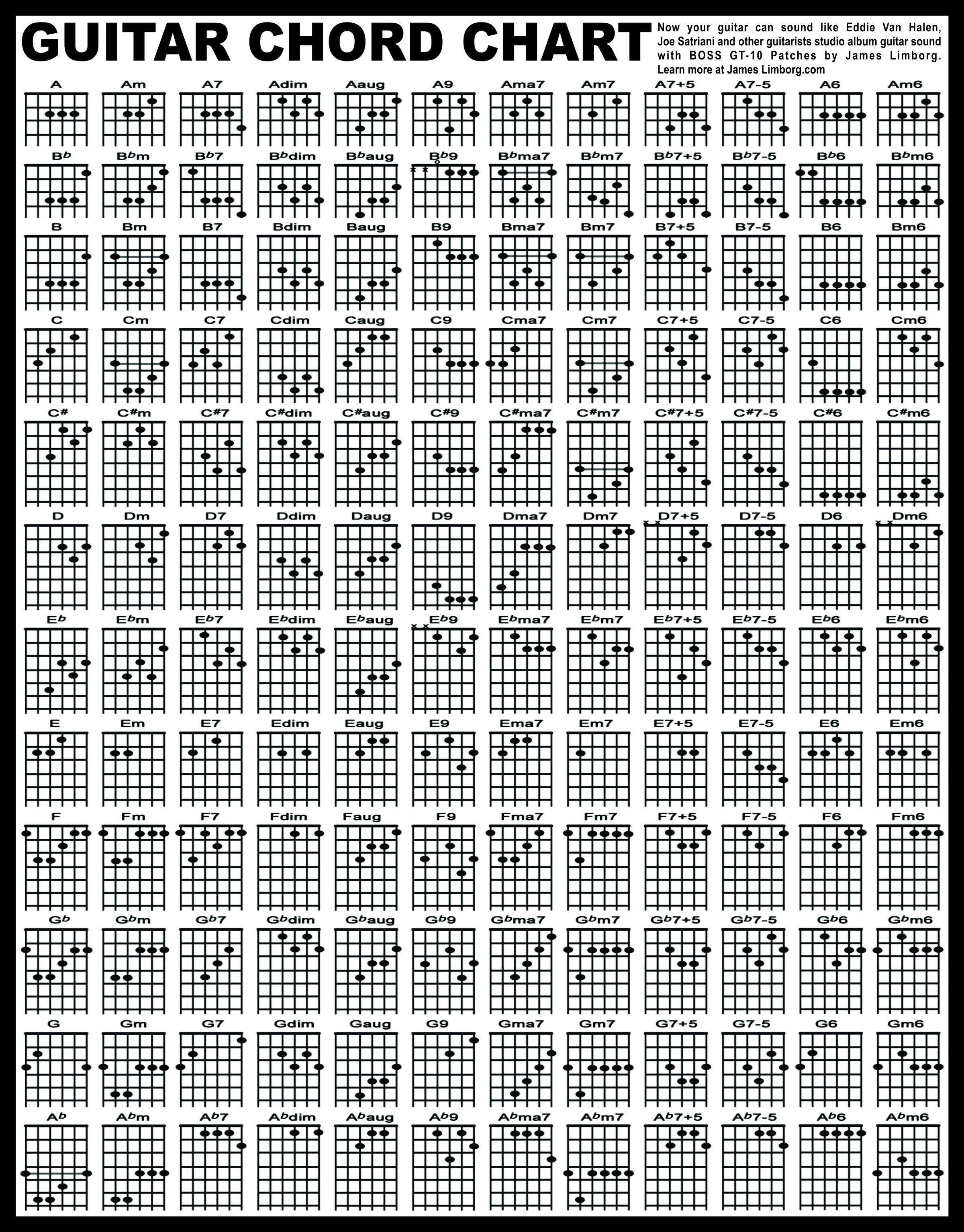 Guitar Chords Chart Free2img Music School Pinterest