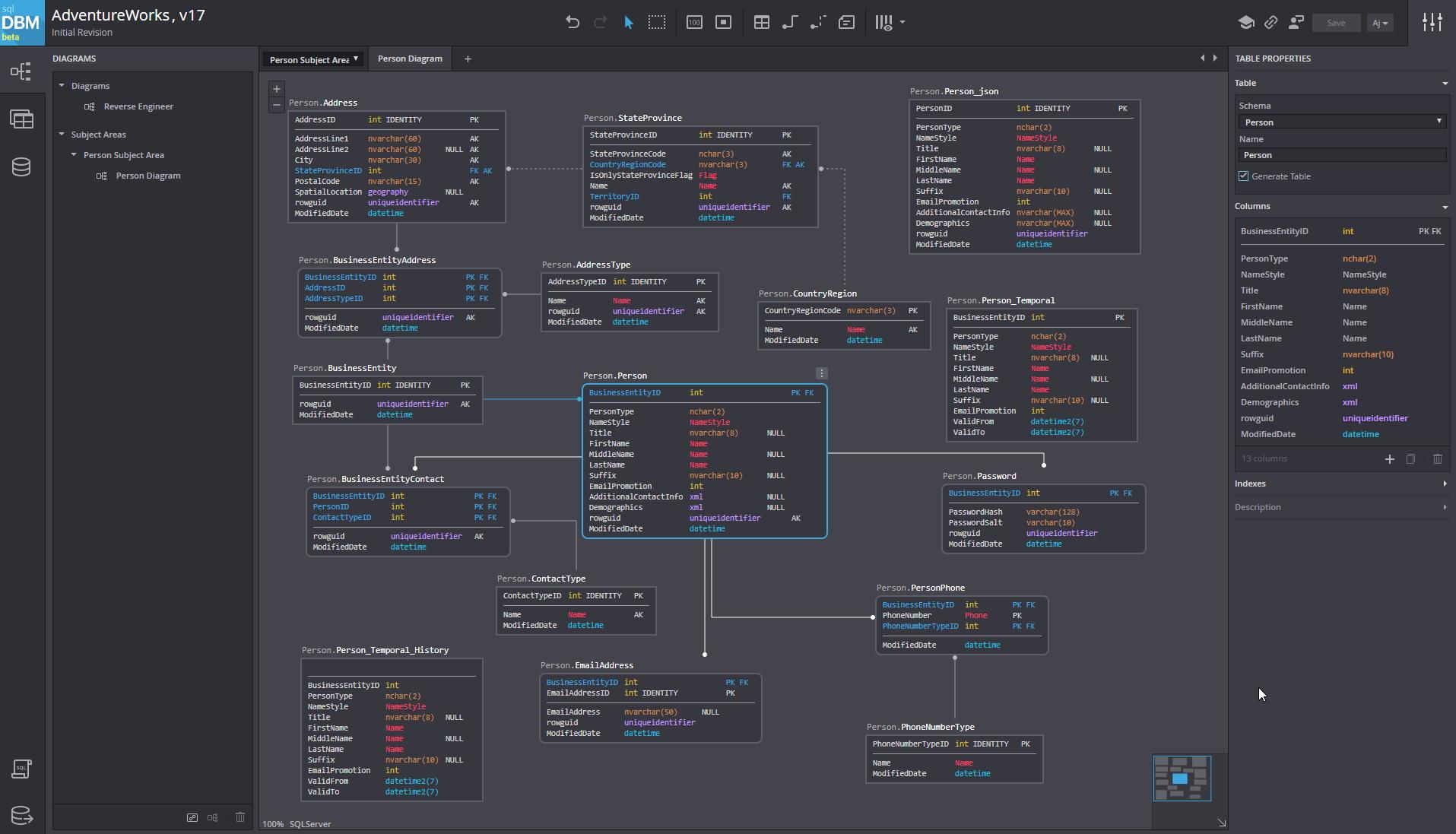 Database Modeling For Sql Server