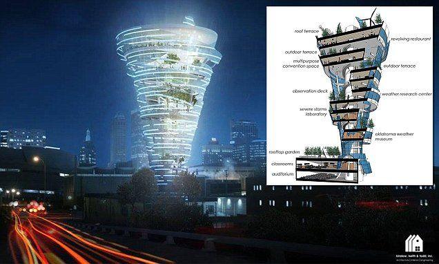 Oklahoma architects plan tornado-shaped 30-story skyscraper