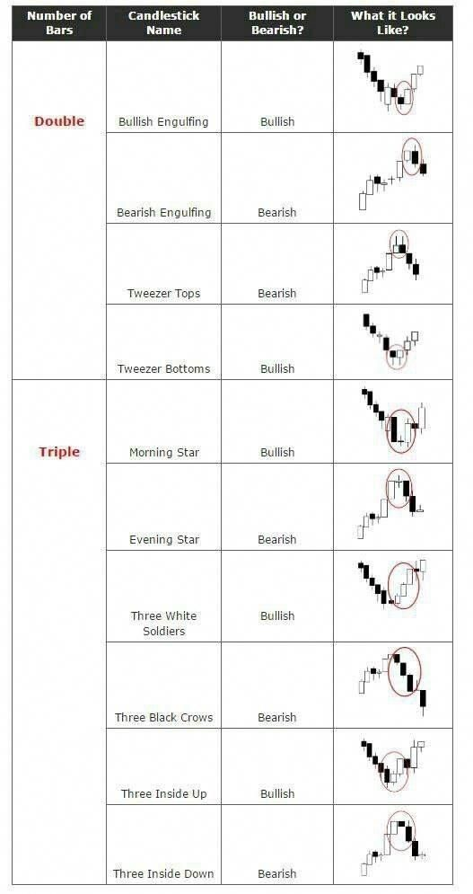 Make 98 Profit Only In 30 Seconds With This Great Trading
