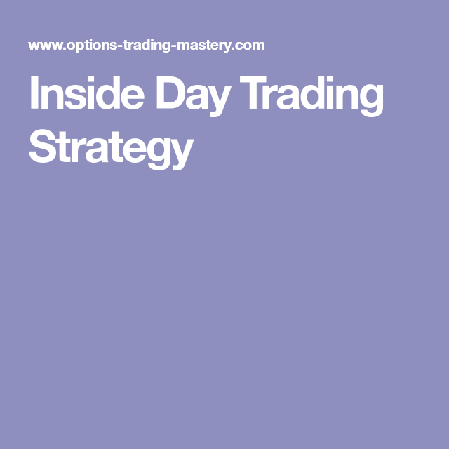 Inside Day Trading Strategy