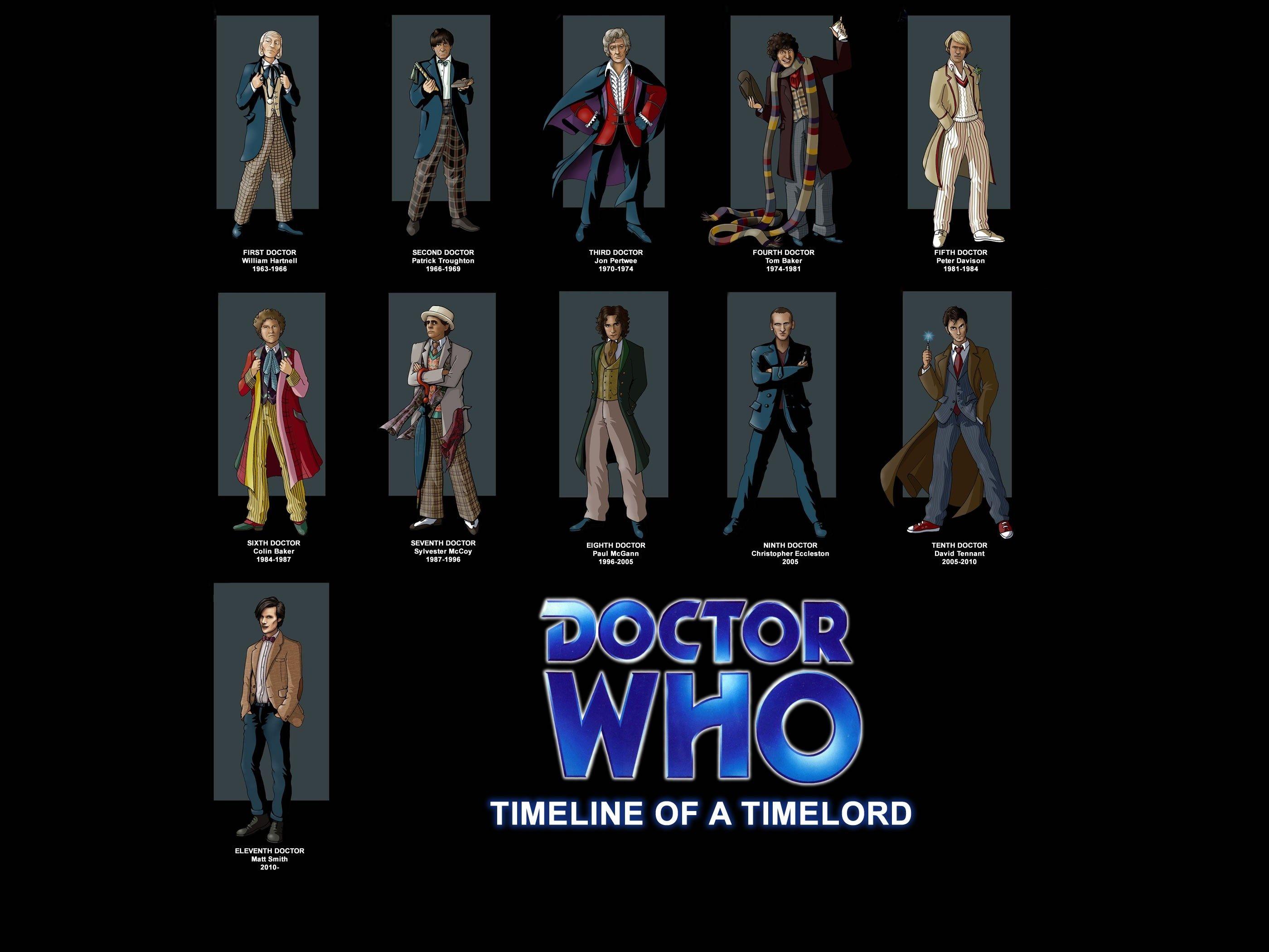 Download Wallpaper Mac Doctor Who - a6bdb45ed16e080b2a6048dededba518  Gallery_794923.jpg