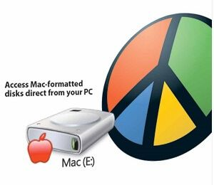 MacDrive 9.2 Pro Crack Keygen Incl Serial Full Free is a best user friendly awarded software and ...