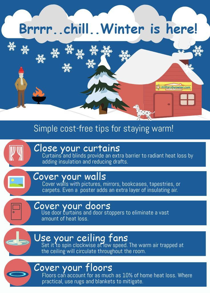 8 Tasks for Your Winter Home Maintenance Checklist (With