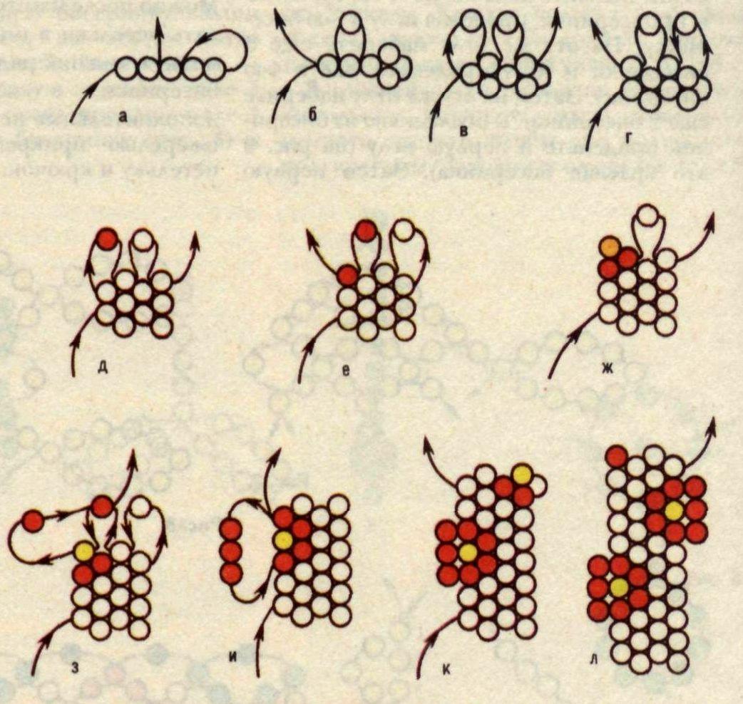 красивую мозаичное плетение картинки ролей театре кино