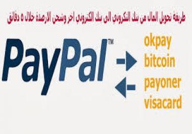 أساعدك بتحويل الأموال من بنك الكترونى لأى بنك الكترونى أخر تحويل الأموال البنوك الالكترونية بايبال بايزا نتلر تبدي Company Logo Tech Company Logos Logos