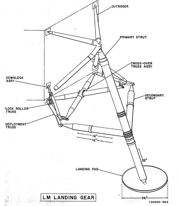 This Diagram Of The Lms Landing Leg Indicates That It Was Designed