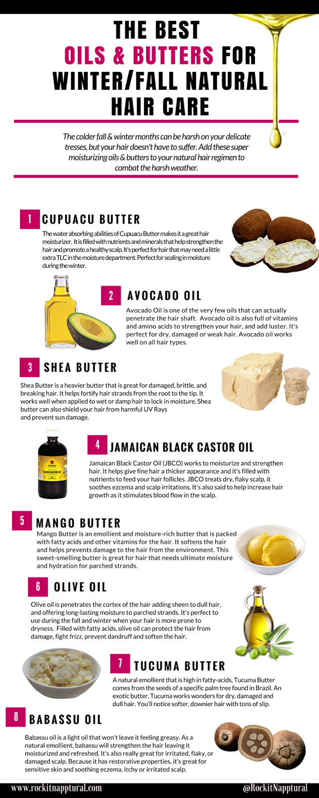 The best oils u butters for fallwinter hair care infographic
