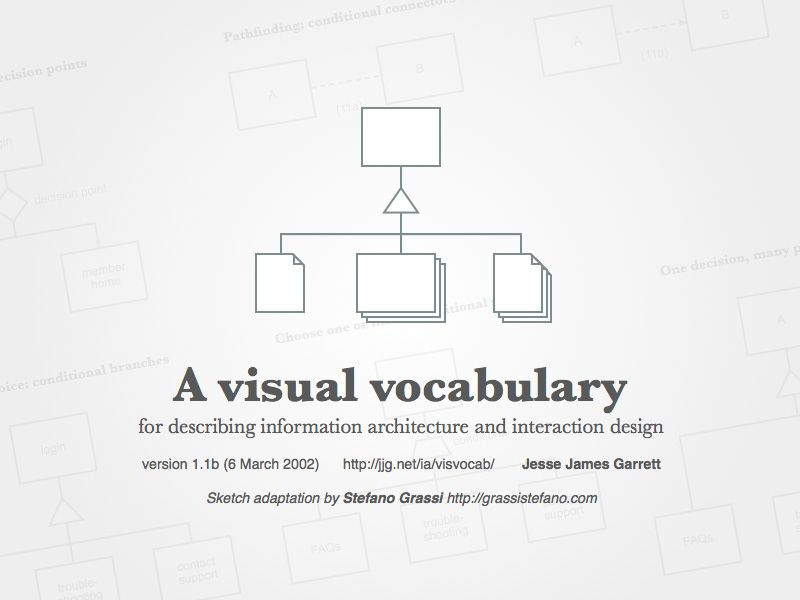 Visual vocabulary for information architecture and interaction sketch app free sources visual vocabulary for information architecture and interaction design resource for sketch app visual vocabulary for information ccuart Image collections