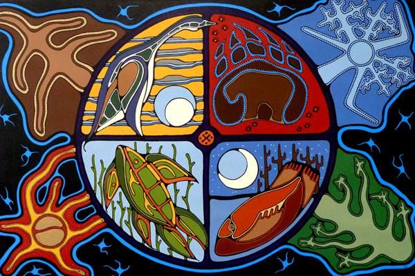 Patterns In Nature Contemporary Canadian Native Inuit Aboriginal Art Bearclaw Gallery Native American Art Indigenous Art Native Art