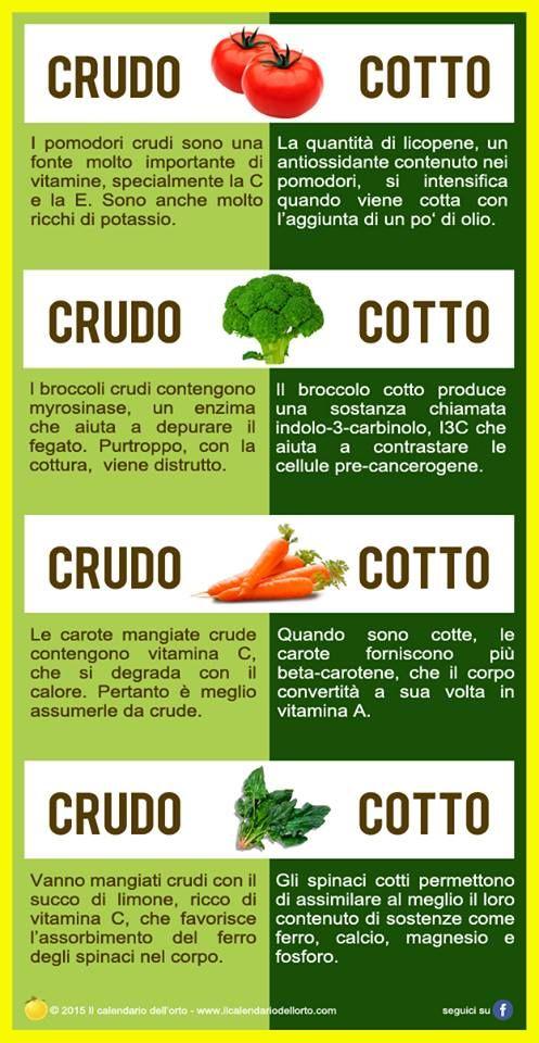 Solitamente le verdure andrebbero consumate crude, per prendere vitamine, ma in certi casi, quando vengono cotte, rilasciano sostanze utili e salutari per il nostro organismo! Ecco qualche piccolo esempio.