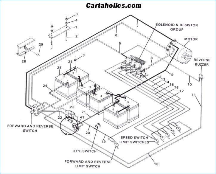 Golf Cart Wiring Diagram Club Car  4