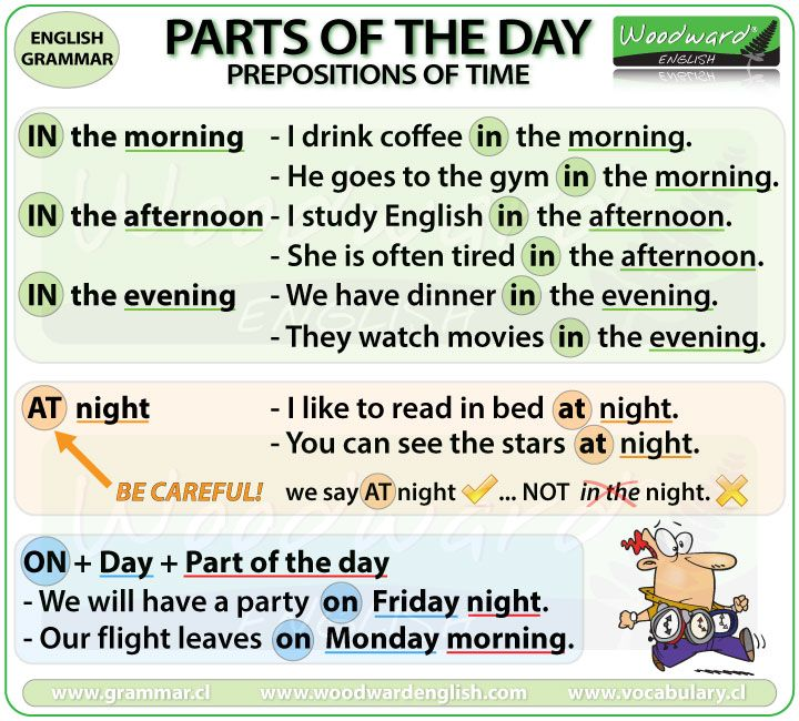 At On In With Parts Of The Day Prepositions Of Time In English English Grammar English Grammar Notes English Lessons