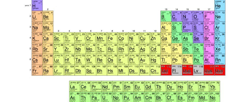 The 4 newest elements on the periodic table have just been named periodic table urtaz Image collections