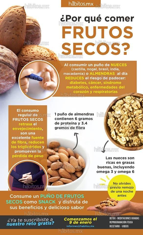 Hbitos health coaching por qu comer frutos secos almacn hbitos health coaching por qu comer frutos secos forumfinder Gallery